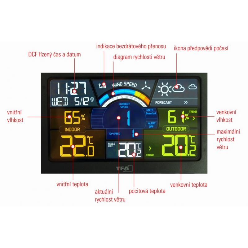 TFA 35.1140.01 SPRING BREEZE időjárás állomás
